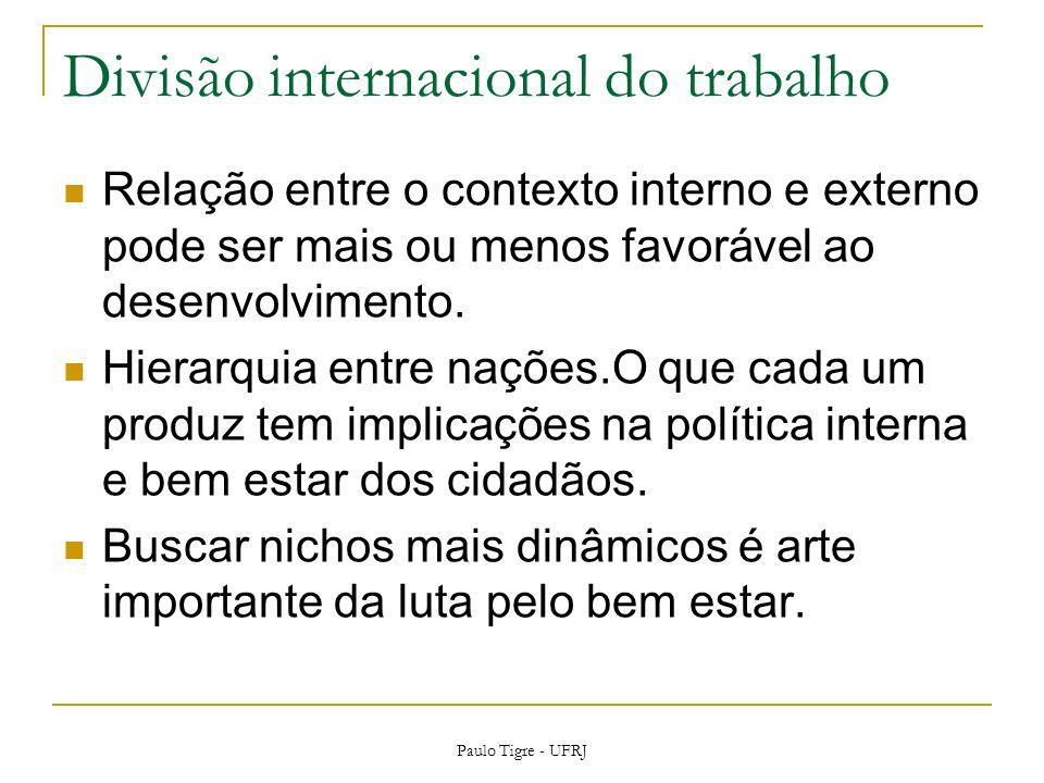 Divisão internacional do trabalho Relação entre o contexto interno e externo pode ser mais ou menos favorável ao desenvolvimento.