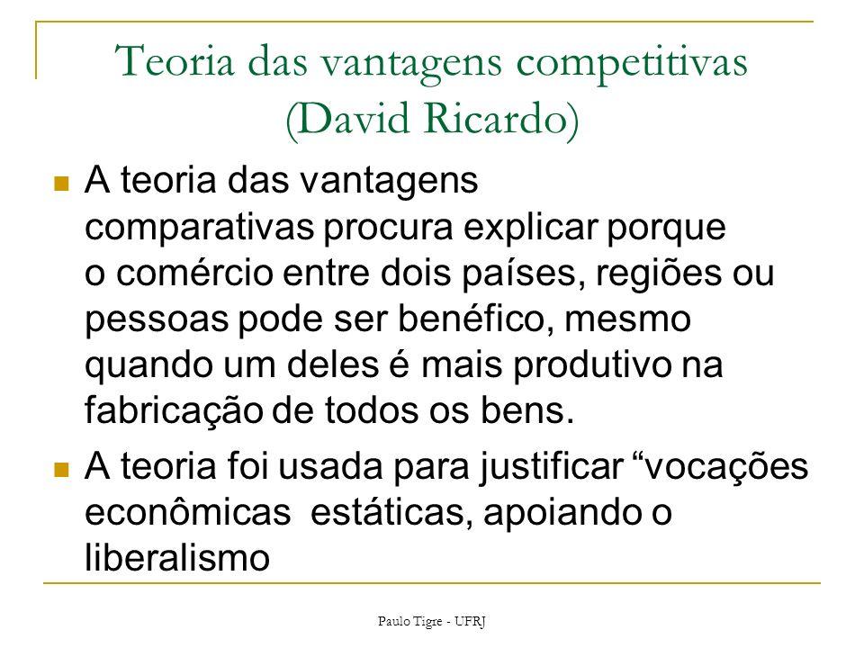 Teoria das vantagens competitivas (David Ricardo) A teoria das vantagens comparativas procura explicar porque o comércio entre dois países, regiões ou pessoas pode ser benéfico, mesmo quando um deles é mais produtivo na fabricação de todos os bens.