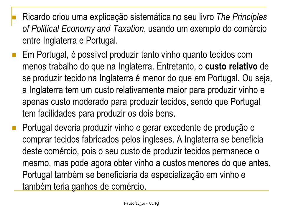 Ricardo criou uma explicação sistemática no seu livro The Principles of Political Economy and Taxation, usando um exemplo do comércio entre Inglaterra e Portugal.