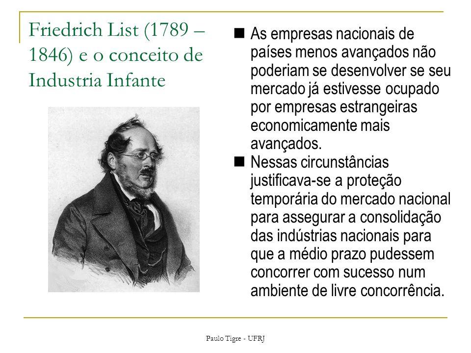 Friedrich List (1789 – 1846) e o conceito de Industria Infante As empresas nacionais de países menos avançados não poderiam se desenvolver se seu mercado já estivesse ocupado por empresas estrangeiras economicamente mais avançados.