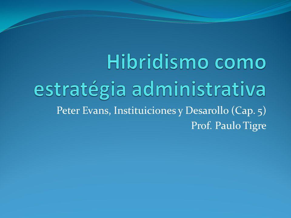 Peter Evans, Instituiciones y Desarollo (Cap. 5) Prof. Paulo Tigre