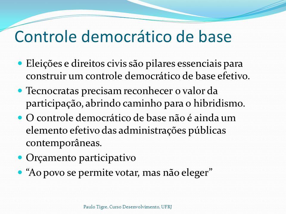 Controle democrático de base Eleições e direitos civis são pilares essenciais para construir um controle democrático de base efetivo.
