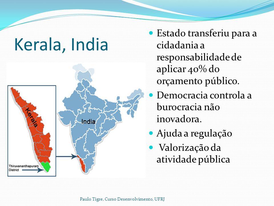 Kerala, India Estado transferiu para a cidadania a responsabilidade de aplicar 40% do orçamento público.
