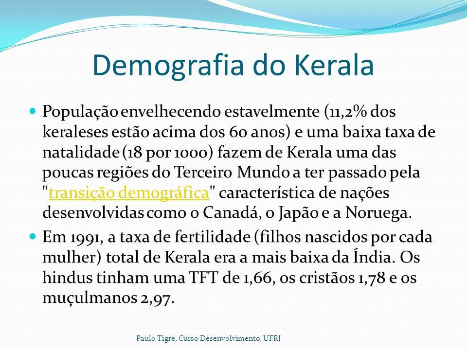 Demografia do Kerala População envelhecendo estavelmente (11,2% dos keraleses estão acima dos 60 anos) e uma baixa taxa de natalidade (18 por 1000) fazem de Kerala uma das poucas regiões do Terceiro Mundo a ter passado pela transição demográfica característica de nações desenvolvidas como o Canadá, o Japão e a Noruega.transição demográfica Em 1991, a taxa de fertilidade (filhos nascidos por cada mulher) total de Kerala era a mais baixa da Índia.
