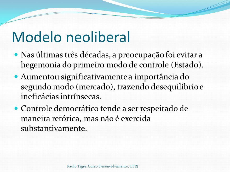 Modelo neoliberal Nas últimas três décadas, a preocupação foi evitar a hegemonia do primeiro modo de controle (Estado).