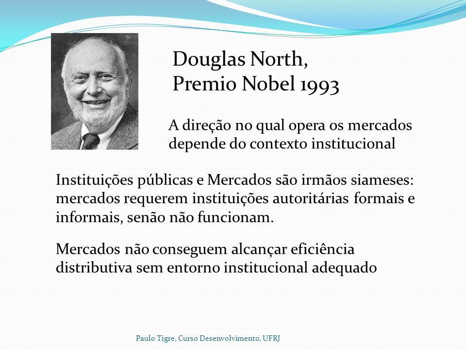 Douglas North, Premio Nobel 1993 A direção no qual opera os mercados depende do contexto institucional Instituições públicas e Mercados são irmãos siameses: mercados requerem instituições autoritárias formais e informais, senão não funcionam.