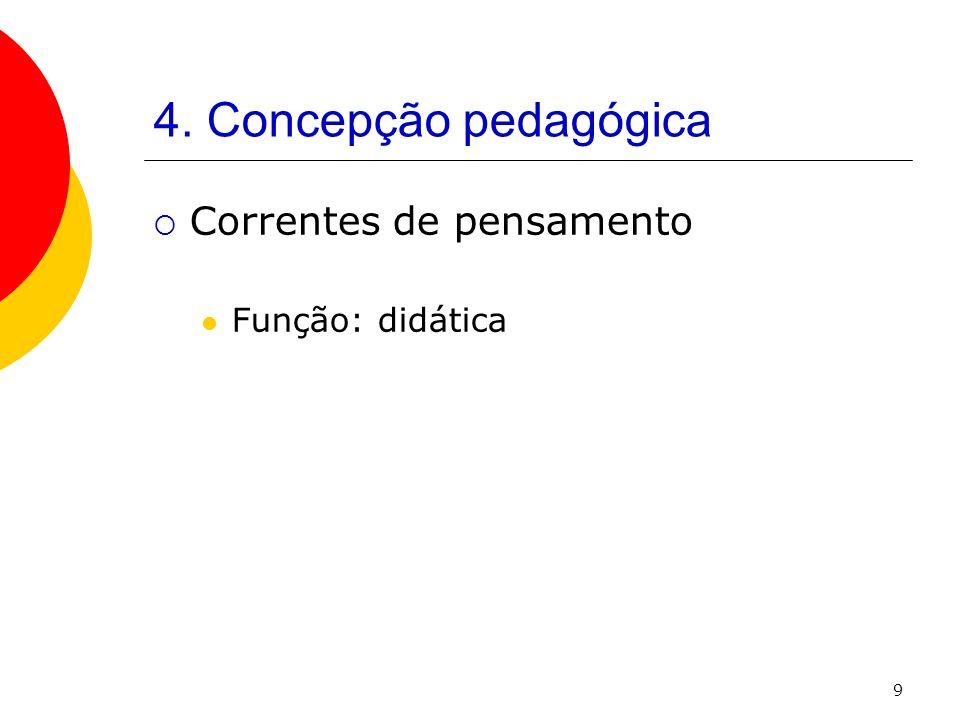 9 4. Concepção pedagógica Correntes de pensamento Função: didática