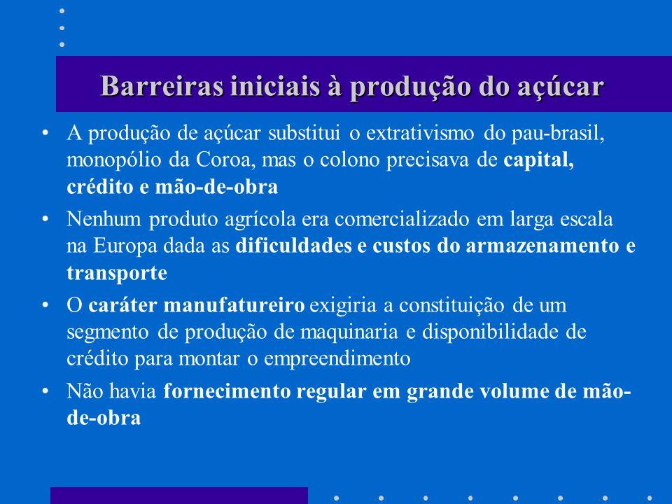 Barreiras iniciais à produção do açúcar A produção de açúcar substitui o extrativismo do pau-brasil, monopólio da Coroa, mas o colono precisava de cap