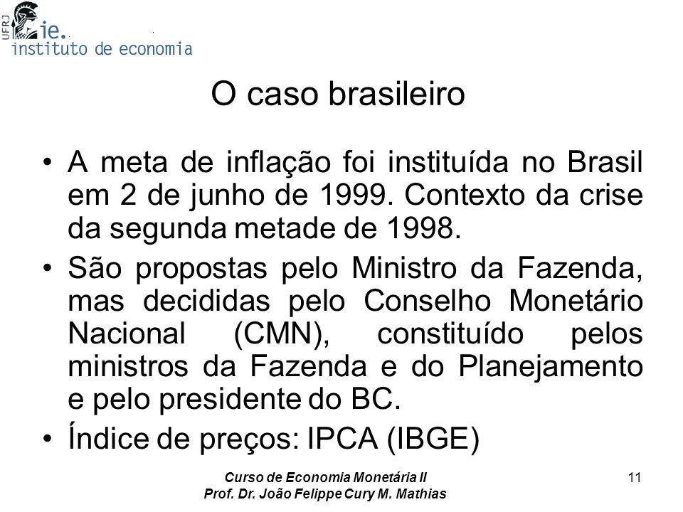 Curso de Economia Monetária II Prof. Dr. João Felippe Cury M. Mathias 11 O caso brasileiro A meta de inflação foi instituída no Brasil em 2 de junho d