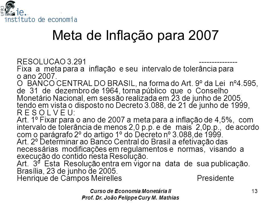 Curso de Economia Monetária II Prof. Dr. João Felippe Cury M. Mathias 13 Meta de Inflação para 2007 RESOLUCAO 3.291 --------------- Fixa a meta para a