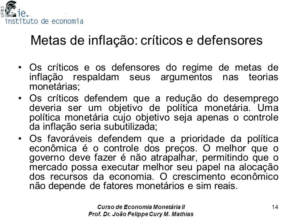 Curso de Economia Monetária II Prof. Dr. João Felippe Cury M. Mathias 14 Metas de inflação: críticos e defensores Os críticos e os defensores do regim