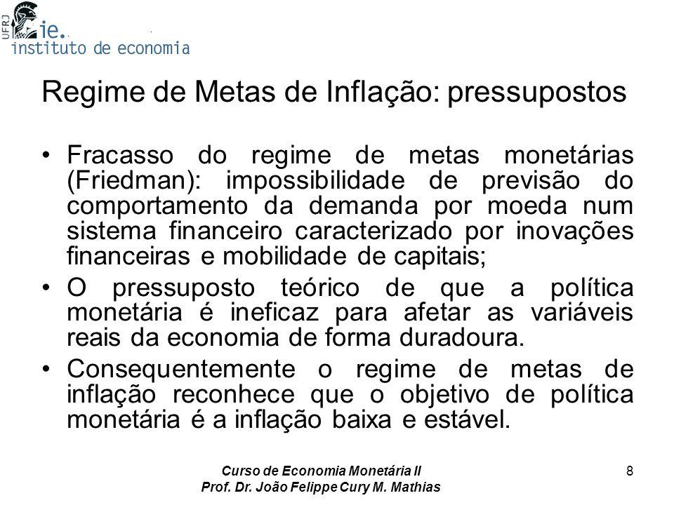 Curso de Economia Monetária II Prof. Dr. João Felippe Cury M. Mathias 8 Regime de Metas de Inflação: pressupostos Fracasso do regime de metas monetári