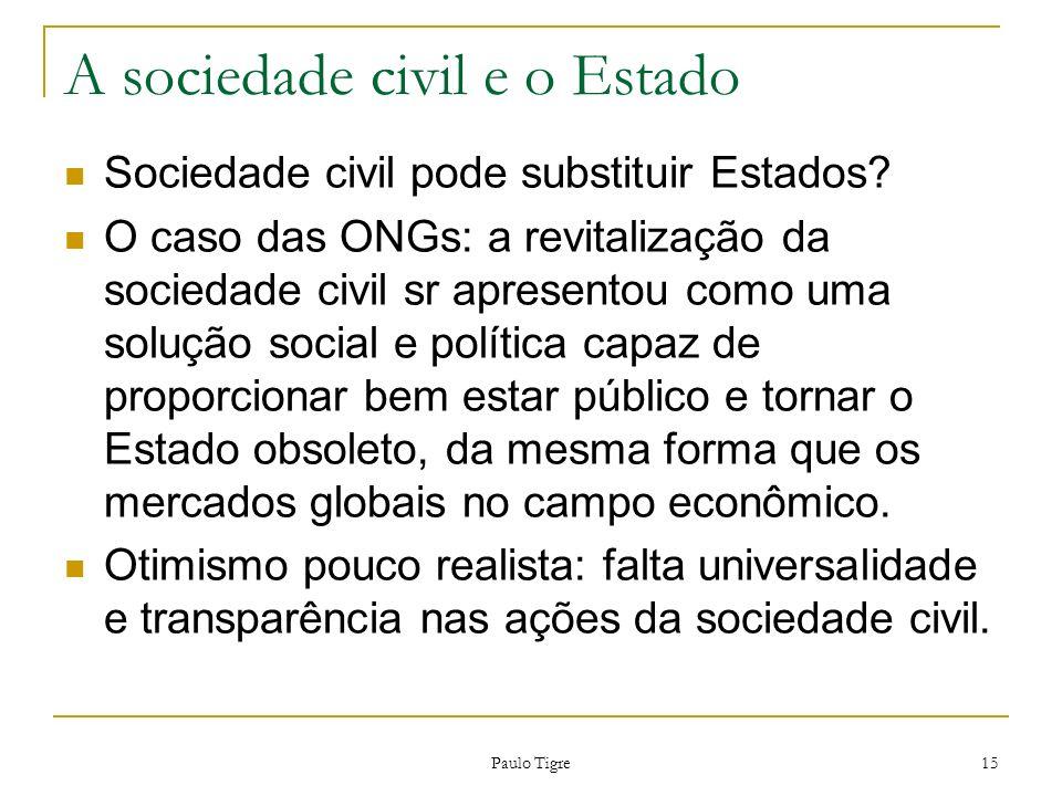 Paulo Tigre 15 A sociedade civil e o Estado Sociedade civil pode substituir Estados? O caso das ONGs: a revitalização da sociedade civil sr apresentou