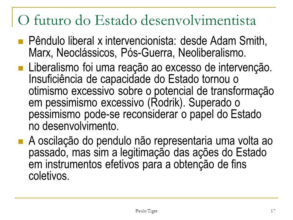 Paulo Tigre 17 O futuro do Estado desenvolvimentista Pêndulo liberal x intervencionista: desde Adam Smith, Marx, Neoclássicos, Pós-Guerra, Neoliberali