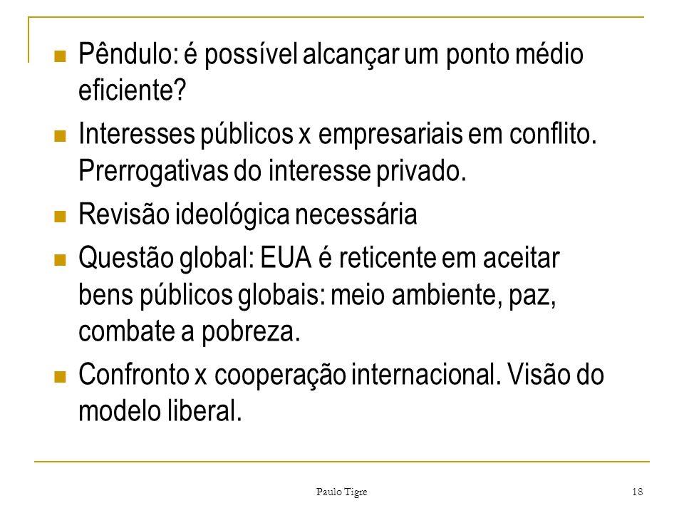 Paulo Tigre 18 Pêndulo: é possível alcançar um ponto médio eficiente? Interesses públicos x empresariais em conflito. Prerrogativas do interesse priva