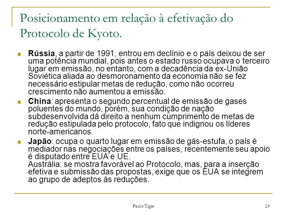 Paulo Tigre 29 Posicionamento em relação à efetivação do Protocolo de Kyoto. Rússia, a partir de 1991, entrou em declínio e o país deixou de ser uma p