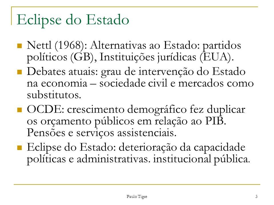 Paulo Tigre 14 Modelos neo-utilitaristas são profecias que se cumprem: ao deixar os Estados sem recursos e capacitação, abrem caminho para o aumento da ineficiência.