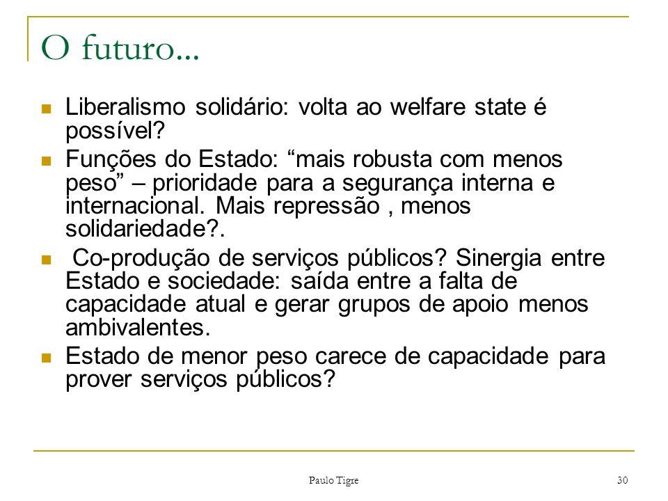 Paulo Tigre 30 O futuro... Liberalismo solidário: volta ao welfare state é possível? Funções do Estado: mais robusta com menos peso – prioridade para