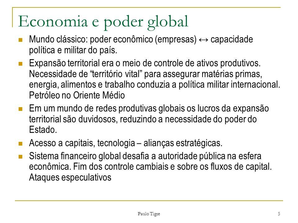 Paulo Tigre 5 Economia e poder global Mundo clássico: poder econômico (empresas) capacidade política e militar do país. Expansão territorial era o mei