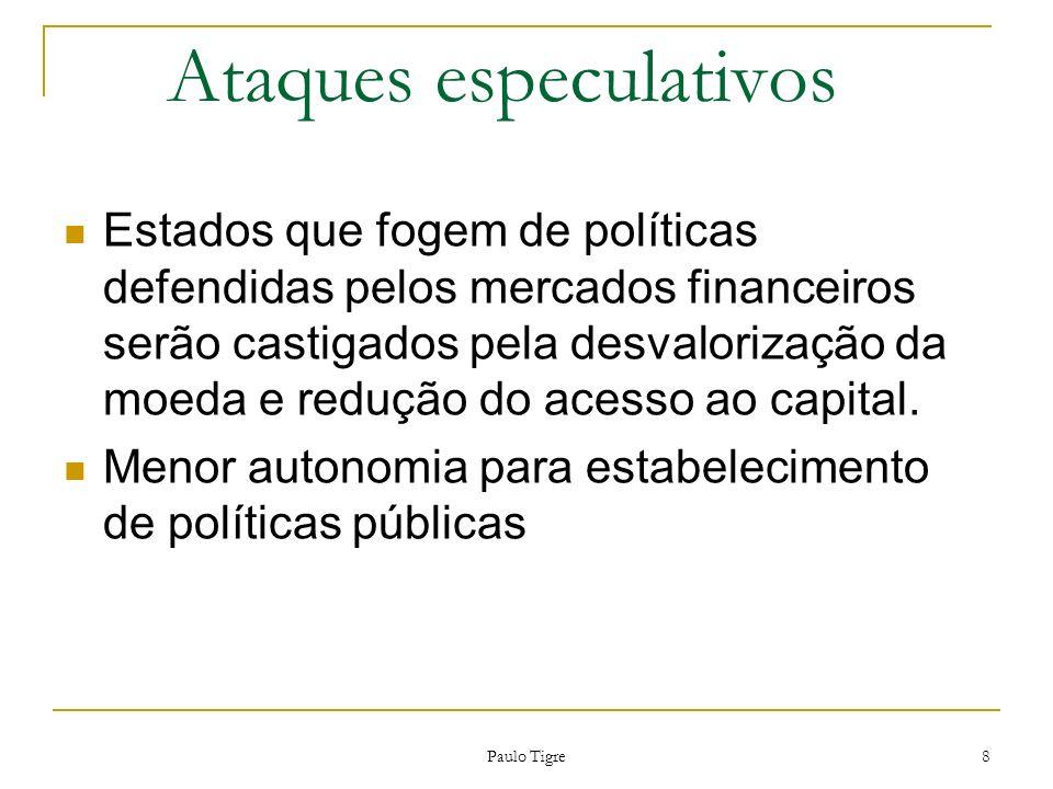 Paulo Tigre 9 Estado e dependência econômica David Cameron (1978): Existe correlação estatística positiva entre abertura econômica e tamanho do governo é positiva.