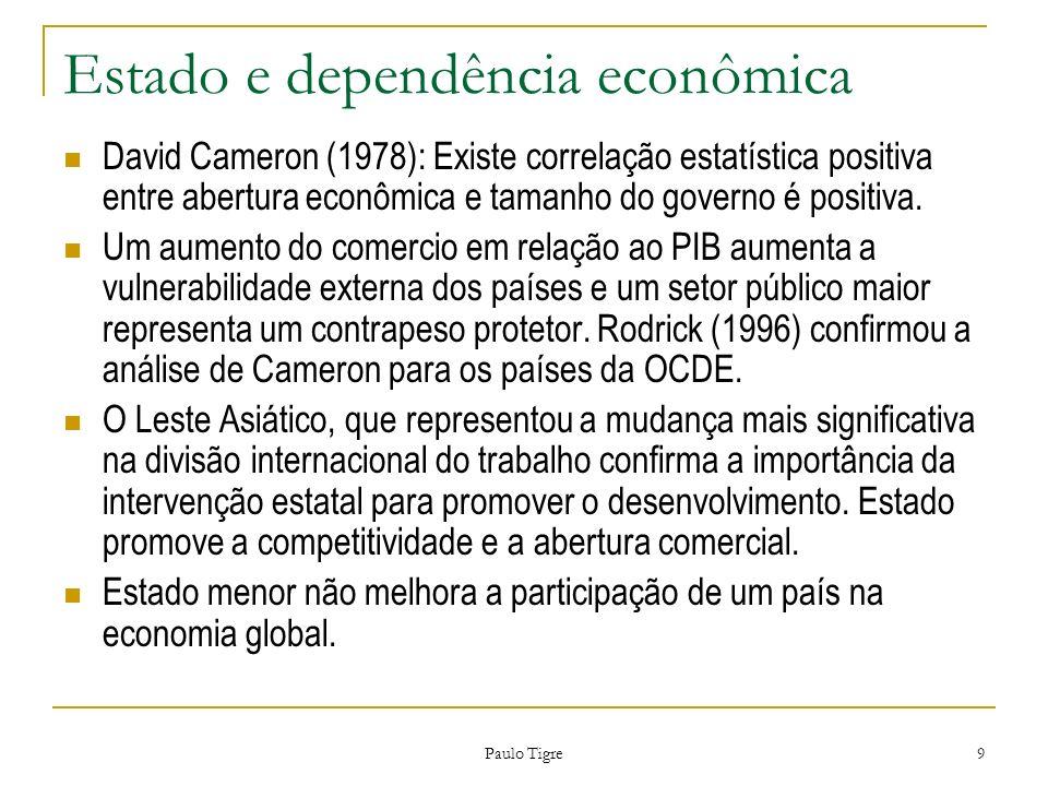 Paulo Tigre 9 Estado e dependência econômica David Cameron (1978): Existe correlação estatística positiva entre abertura econômica e tamanho do govern