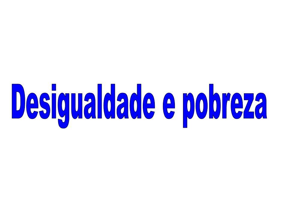 EVOLUÇÃO DA POBREZA NO BRASIL AnoPercentual de pobres Número de pobres 198351.064.2 198543.557.0 198631.141.5 198743.559.2 (*) Estimativa 1993 1995 1996 1997 1998* 1999* 41.7 33.9 33.5 33.9 34.1 35-37 62.9 52.6 52.7 53.9 55 58-60
