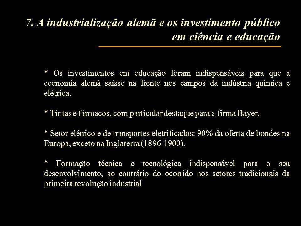 7. A industrialização alemã e os investimento público em ciência e educação * Os investimentos em educação foram indispensáveis para que a economia al