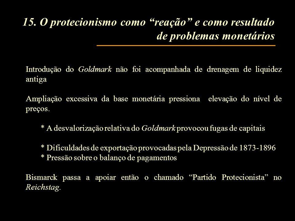 15. O protecionismo como reação e como resultado de problemas monetários Introdução do Goldmark não foi acompanhada de drenagem de liquidez antiga Amp
