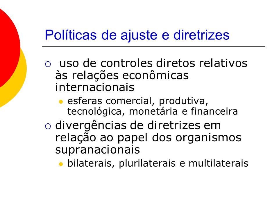 Políticas de ajuste e diretrizes uso de controles diretos relativos às relações econômicas internacionais esferas comercial, produtiva, tecnológica, m