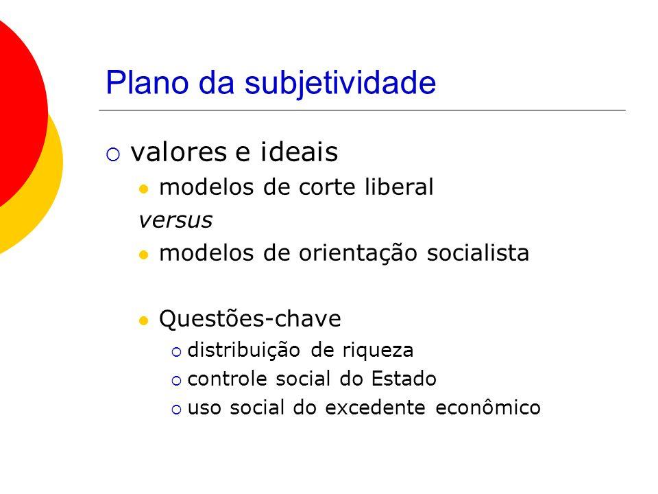 Plano da subjetividade valores e ideais modelos de corte liberal versus modelos de orientação socialista Questões-chave distribuição de riqueza contro