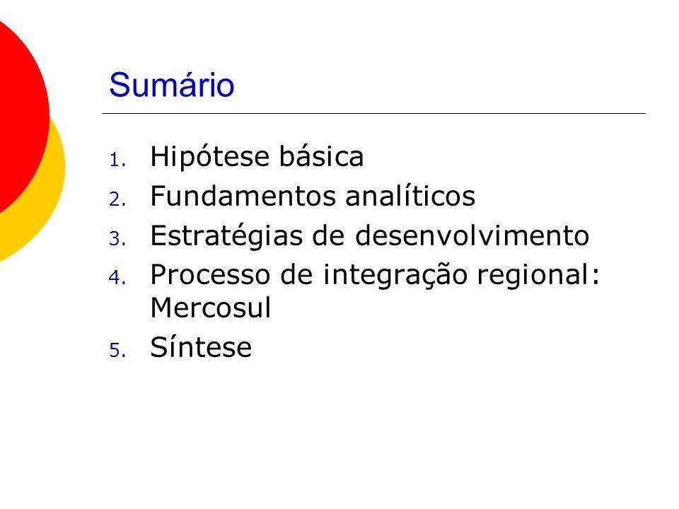 Sumário 1. Hipótese básica 2. Fundamentos analíticos 3. Estratégias de desenvolvimento 4. Processo de integração regional: Mercosul 5. Síntese