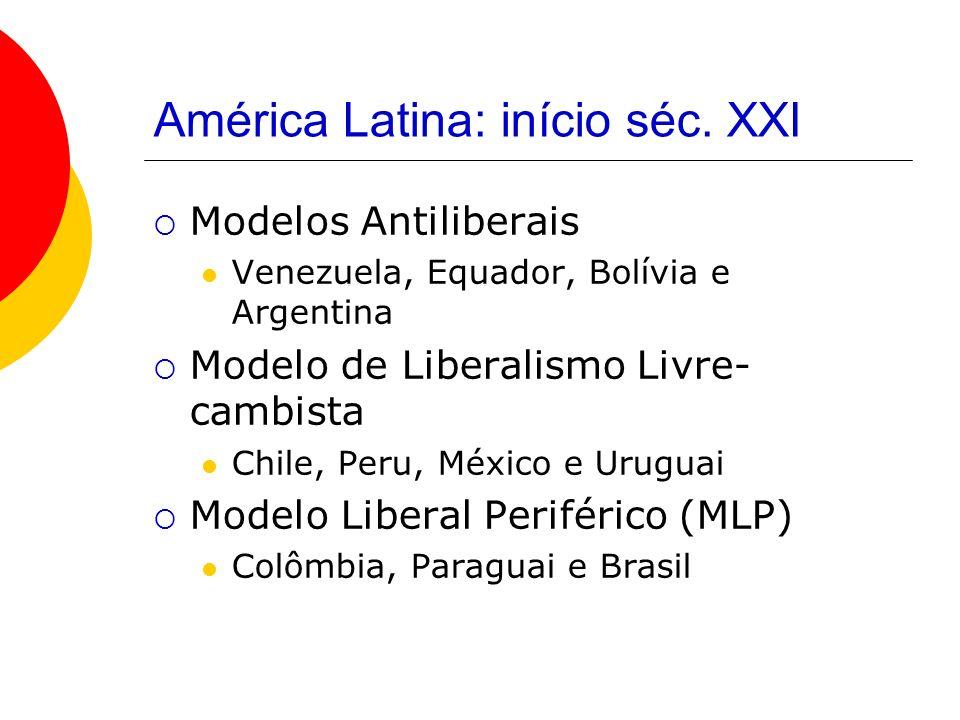 América Latina: início séc. XXI Modelos Antiliberais Venezuela, Equador, Bolívia e Argentina Modelo de Liberalismo Livre- cambista Chile, Peru, México