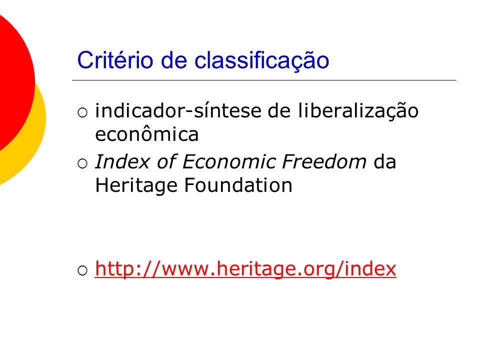 Critério de classificação indicador-síntese de liberalização econômica Index of Economic Freedom da Heritage Foundation http://www.heritage.org/index