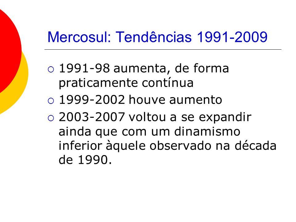 Mercosul: Tendências 1991-2009 1991-98 aumenta, de forma praticamente contínua 1999-2002 houve aumento 2003-2007 voltou a se expandir ainda que com um