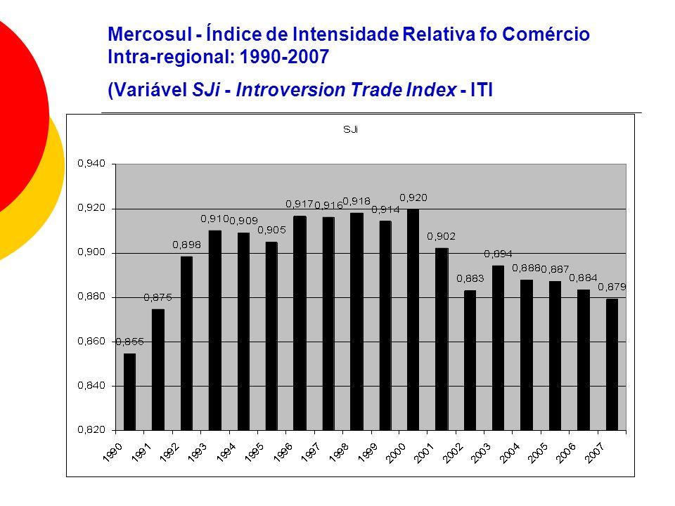 Mercosul - Índice de Intensidade Relativa fo Comércio Intra-regional: 1990-2007 (Variável SJi - Introversion Trade Index - ITI