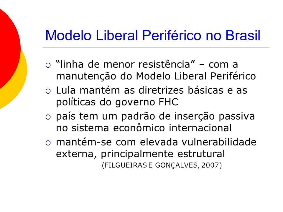 Modelo Liberal Periférico no Brasil linha de menor resistência – com a manutenção do Modelo Liberal Periférico Lula mantém as diretrizes básicas e as