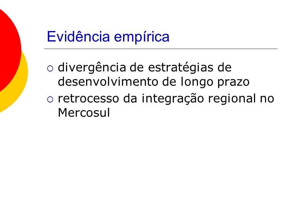 Evidência empírica divergência de estratégias de desenvolvimento de longo prazo retrocesso da integração regional no Mercosul