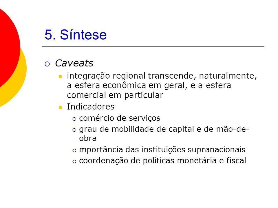 5. Síntese Caveats integração regional transcende, naturalmente, a esfera econômica em geral, e a esfera comercial em particular Indicadores comércio