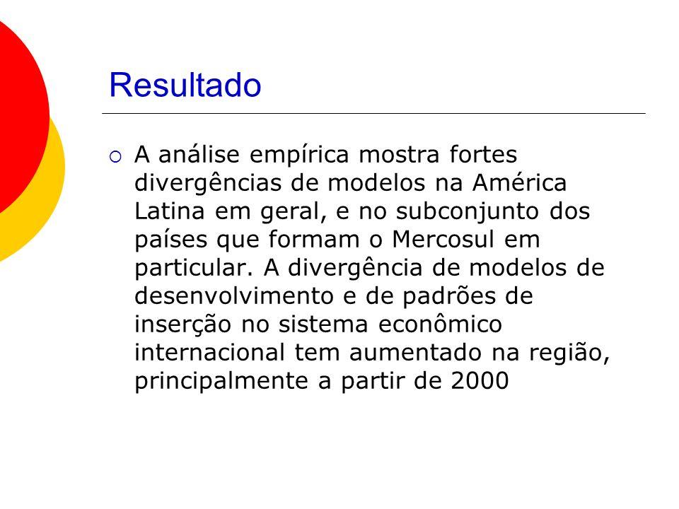 Resultado A análise empírica mostra fortes divergências de modelos na América Latina em geral, e no subconjunto dos países que formam o Mercosul em pa
