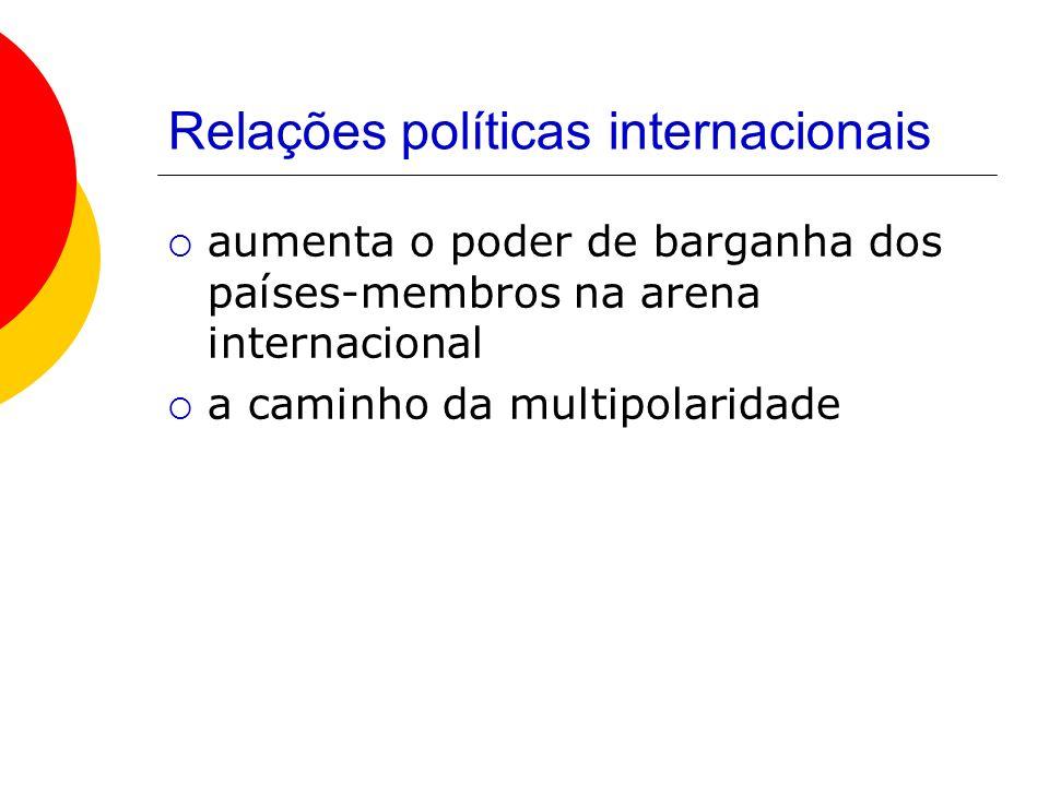 Tendências do ILE: período de retrocesso do Mercosul (pós-2000), Uruguai (Modelo Livre-cambista) e Paraguai (Modelo Liberal Periférico) ausência de tendência a partir de 2000 ILE aumentaram no passado recente (a partir de 2005-06) Argentina forte queda do ILE após a crise sistêmica de 2001-02