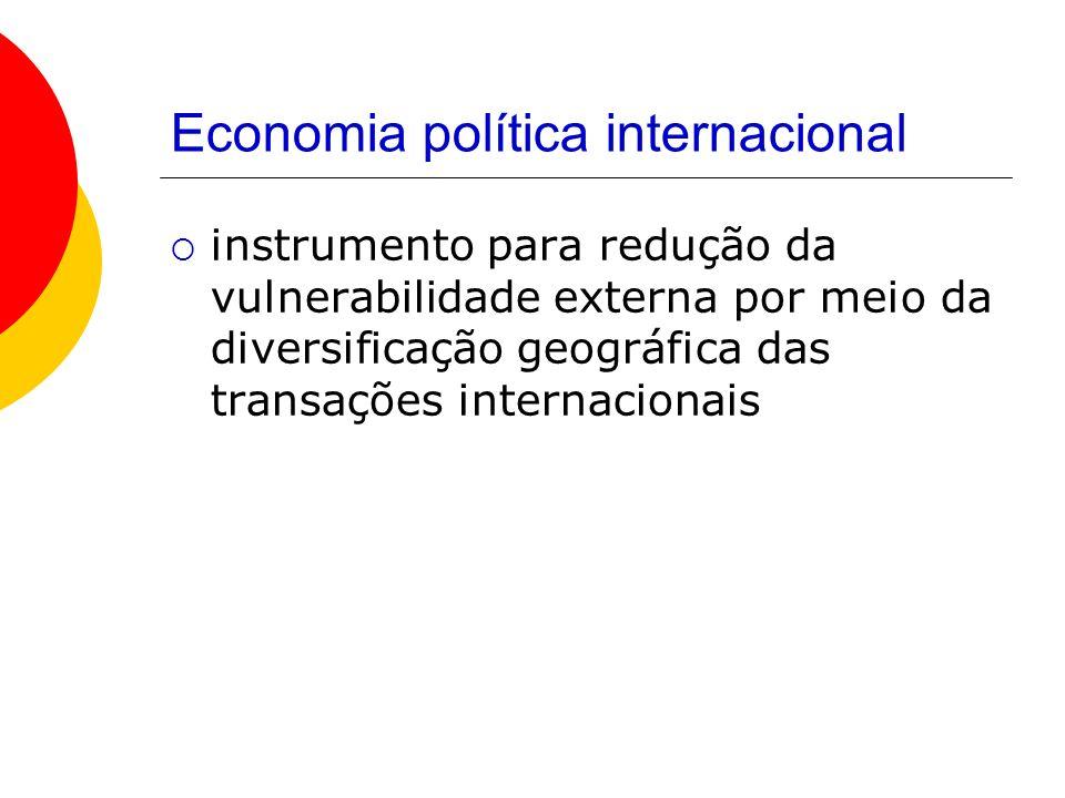 Brasil Há aqueles que se opõem ao Modelo Liberal Periférico e à vulnerabilidade externa estrutural que deriva deste modelo, e defendem a estratégia do Brasil se integrar em si mesmo