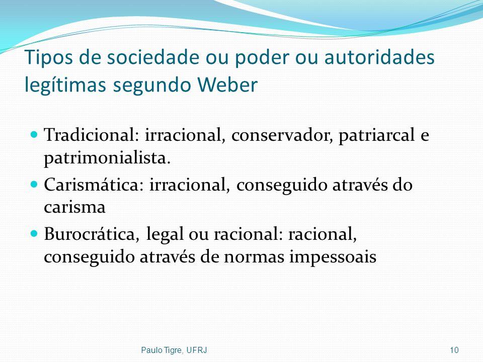 Tipos de sociedade ou poder ou autoridades legítimas segundo Weber Tradicional: irracional, conservador, patriarcal e patrimonialista. Carismática: ir