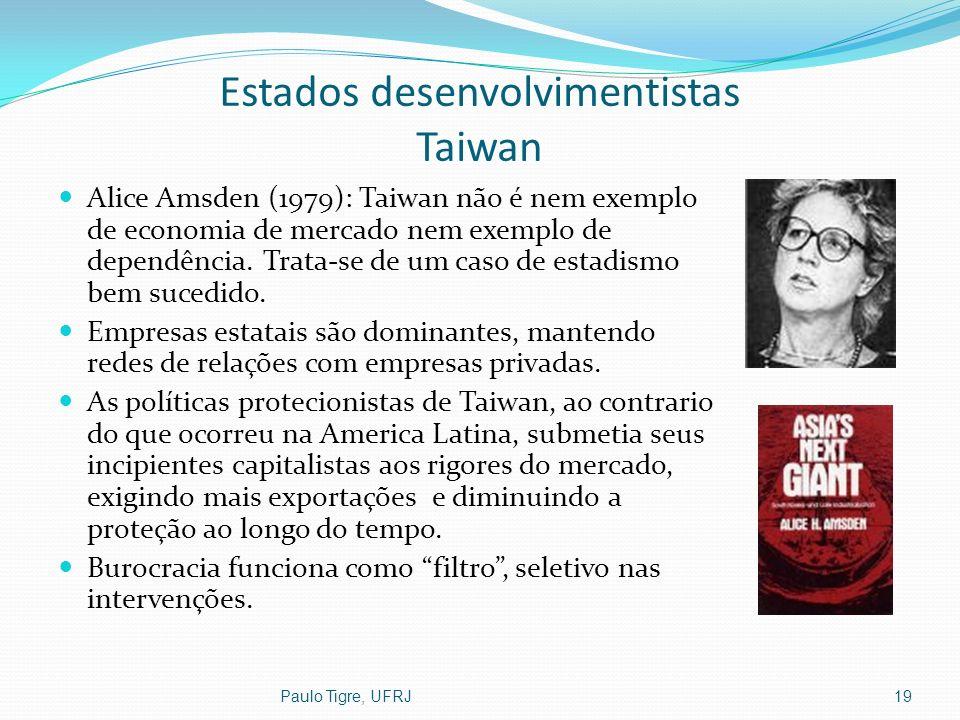 Estados desenvolvimentistas Taiwan Alice Amsden (1979): Taiwan não é nem exemplo de economia de mercado nem exemplo de dependência. Trata-se de um cas