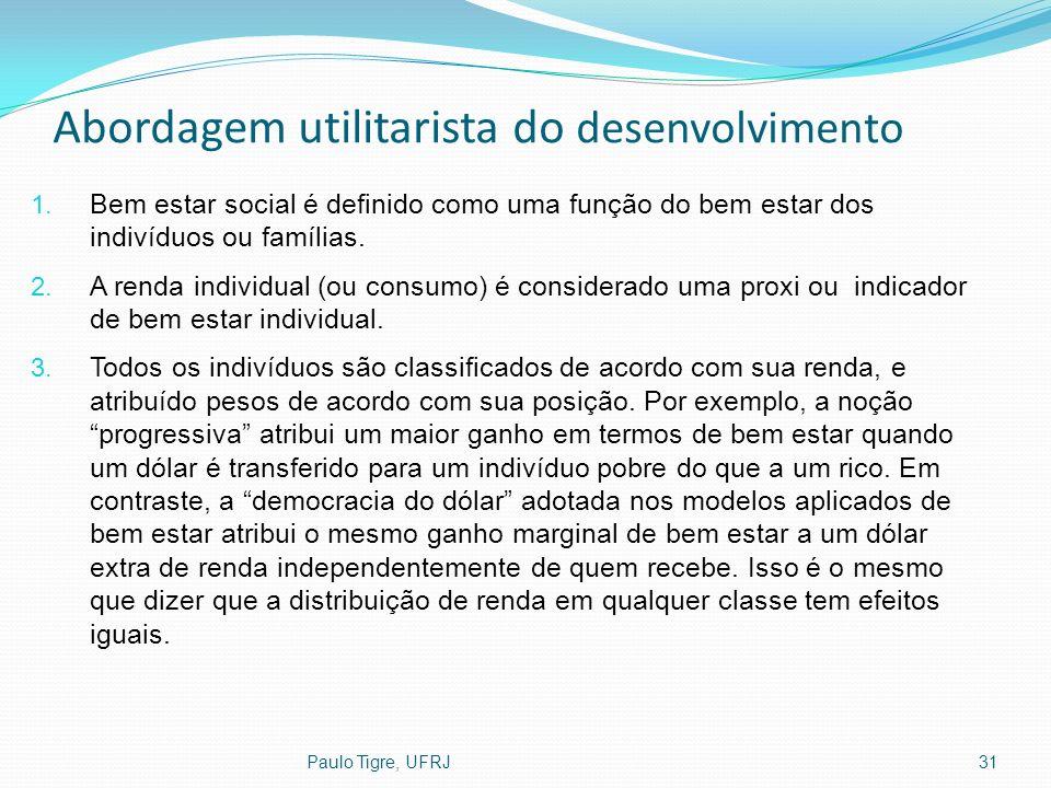 Abordagem utilitarista do desenvolvimento 1. Bem estar social é definido como uma função do bem estar dos indivíduos ou famílias. 2. A renda individua