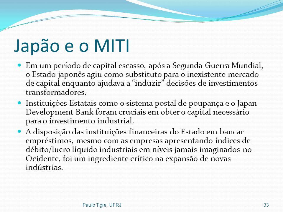 Japão e o MITI Em um período de capital escasso, após a Segunda Guerra Mundial, o Estado japonês agiu como substituto para o inexistente mercado de ca