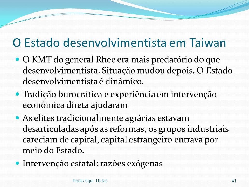 O Estado desenvolvimentista em Taiwan O KMT do general Rhee era mais predatório do que desenvolvimentista. Situação mudou depois. O Estado desenvolvim