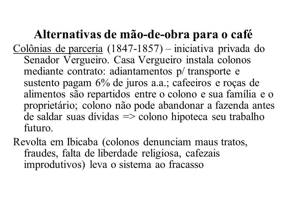 Alternativas de mão-de-obra para o café Colônias de parceria (1847-1857) – iniciativa privada do Senador Vergueiro. Casa Vergueiro instala colonos med