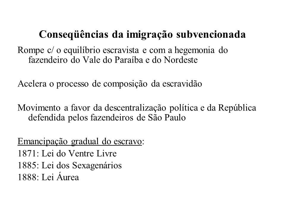Conseqüências da imigração subvencionada Rompe c/ o equilíbrio escravista e com a hegemonia do fazendeiro do Vale do Paraíba e do Nordeste Acelera o p