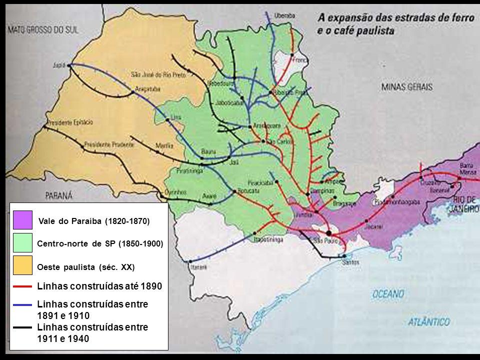http://www.ars.com.br/projetos/ibrasil/1999 Vale do Paraíba (1820-1870) Centro-norte de SP (1850-1900) Oeste paulista (séc. XX) Linhas construídas até