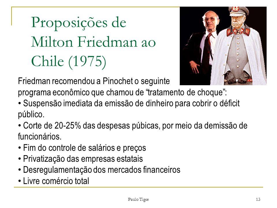 Paulo Tigre 13 Proposições de Milton Friedman ao Chile (1975) Friedman recomendou a Pinochet o seguinte programa econômico que chamou de tratamento de